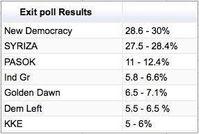 polls3.jpg