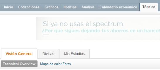 Calendario Economico Fxstreet.Forex Es Nueva Estructura Para Fxstreet Es