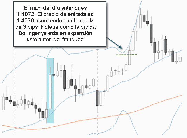 Betfair trading 3 strategies that work gf