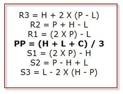 Pivot forex formula