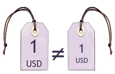 Tags Currencies