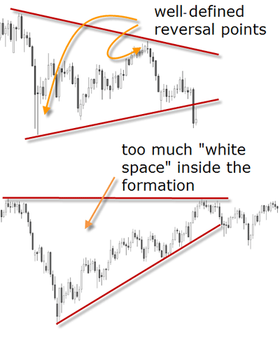 reversal points