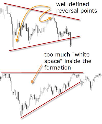 reversal points