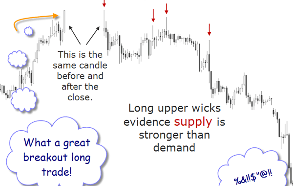 Candles Graphic