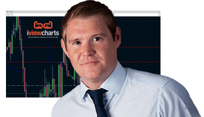 iViewCharts, use the exact same system like Stev Ruffley to trade like a pro