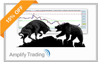 Amplify Trading