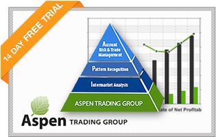 Aspen-trading