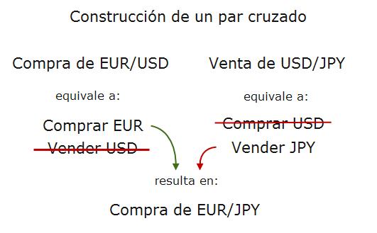 Forex cambio divisas tiempo real